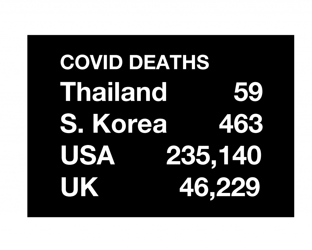 Covid Deaths30 Oct 2020