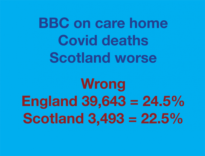 Care Home Covid Deaths, Scotland and England