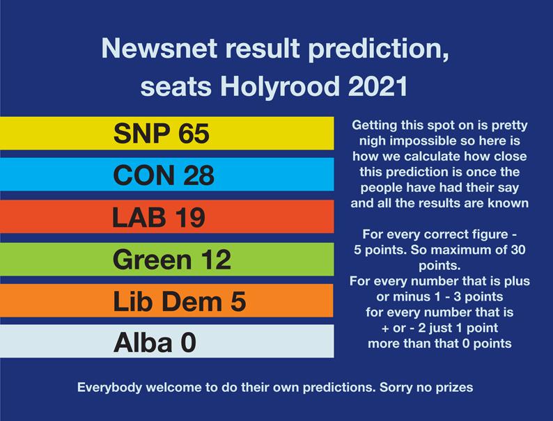 Holyrood election May 2021 Newsnet prediction